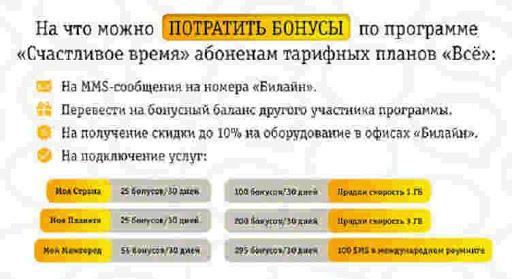 Бонусы Билайн — как использовать и потратить денежные рубли или проверить бонусный счет